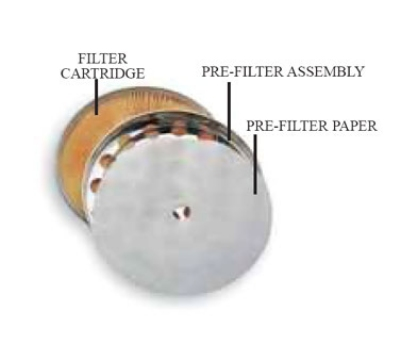 Grindmaster - Cecilware 20220 FRY-SAVER Pre-Filter Paper for F-201