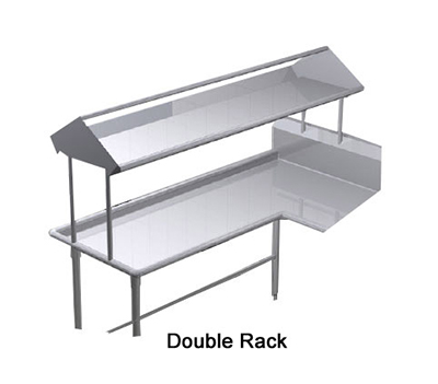 Duke SDD-72 72-in Table Mounted Double