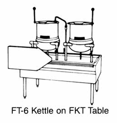 Market Forge FKT40 Kettle Table w/ Stainless Platfrom & 40-in Sliding Dump Tray
